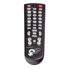Talking Remote Controller - Take control of your woman (EN)