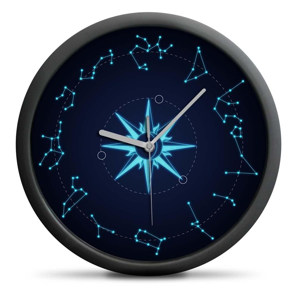 Zegar Astrologiczny